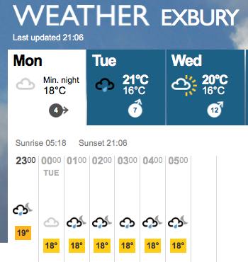 weather exbury